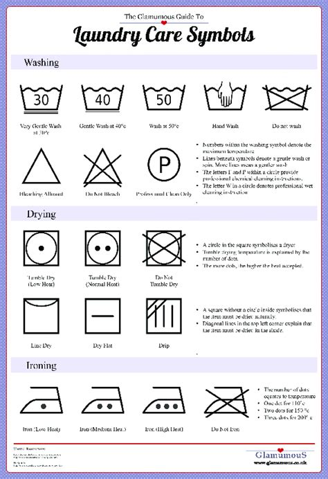 guide to laundry care symbols visual ly