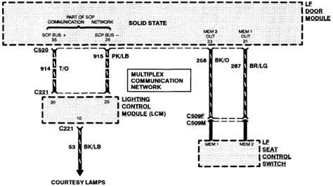 i need the remote keyless entry wiring diagram with color