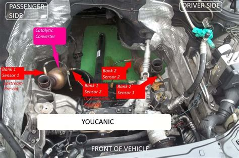 Kia Locations Kia Oxygen Sensor Replacement Fault Codes Symptoms