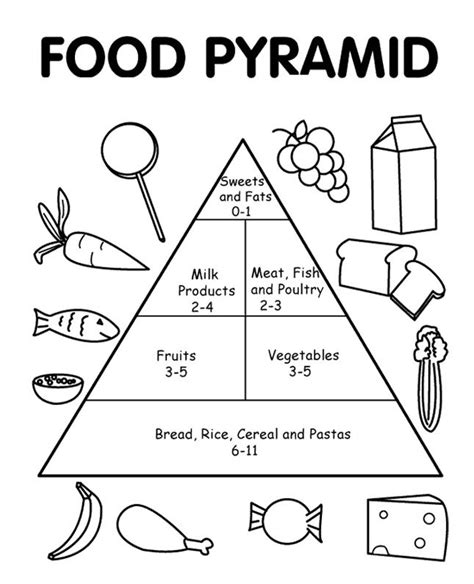 coloring pages food groups food pyramid with healthy and fresh coloring pages food