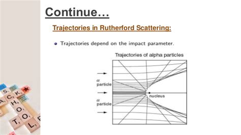 rutherford cross section rutherford scattering the scattering cross section