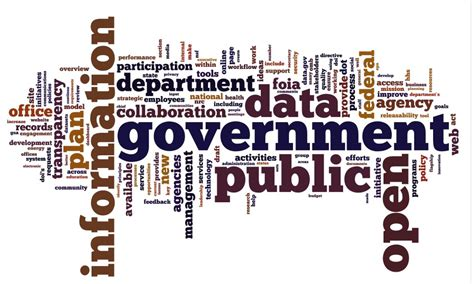 economics and american government mr s humanities homepage