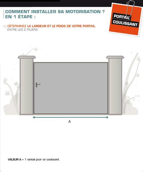 Installer Un Portail Coulissant 3830 by Choisir Sa Motorisation De Portail Scs La Boutique