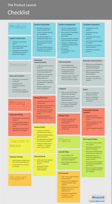 product launch checklist template product launch checklist infographic best infographics