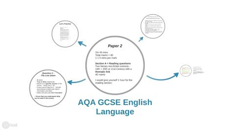 aqa gcse english language aqa gcse english language paper 2 question 1 2017 onwards youtube