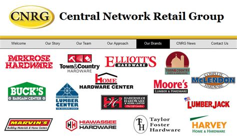 listings central network retail llc