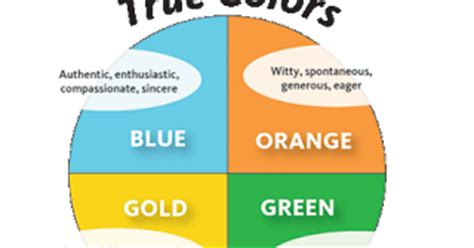 true colors orange true colors blue orange gold green fts four type