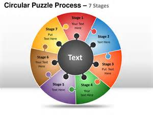 circular puzzle 7 stages powerpoint presentation templates