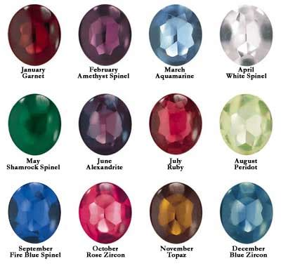libra birthstone color birthstones