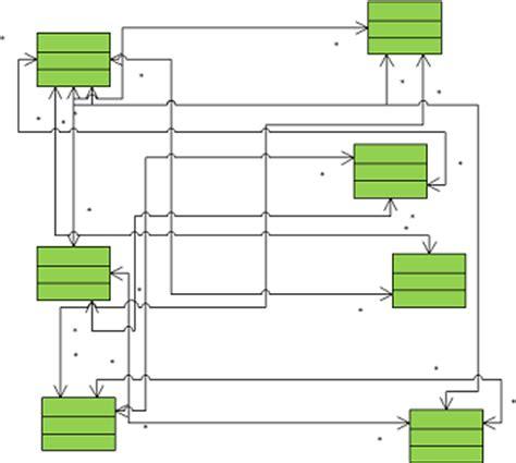 java design pattern mediator mediator design pattern java tutorial blog