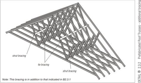 prefabricated roof trusses pin prefabricated roof trusses on