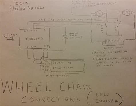 jazzy pride wheelchair wiring schematic pride mobility