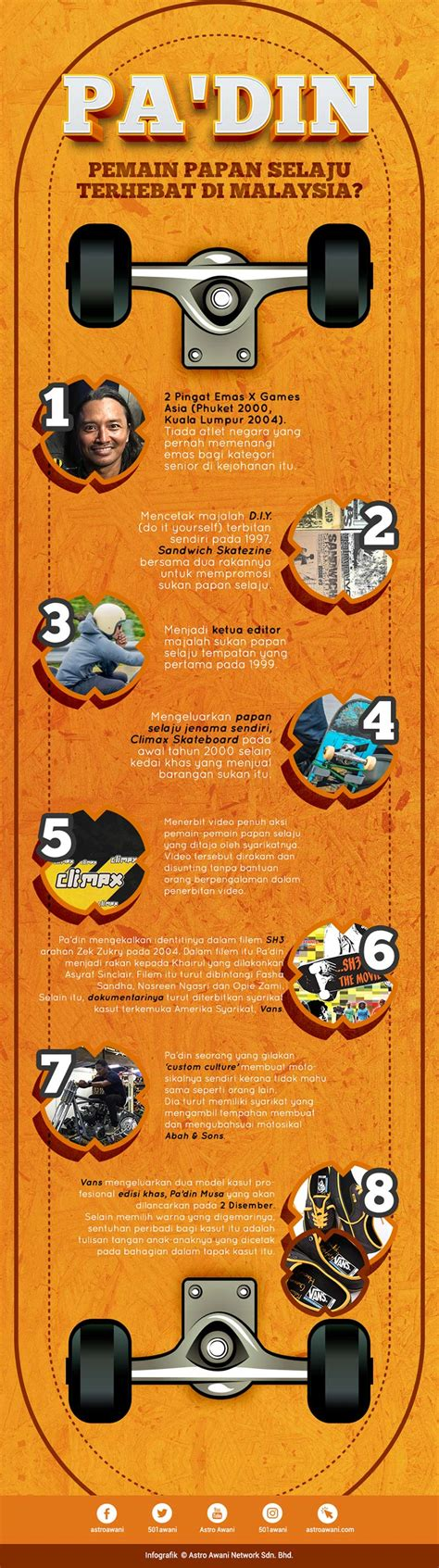 Harga Vans Pa Din infografik adakah pa din pemain papan selaju terhebat di