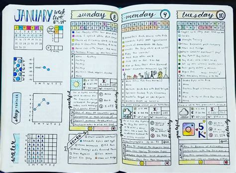 design your life journal bullet journal weekly layout inspiration zen of planning