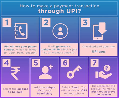 make payment how unified payment interface upi can change the way you