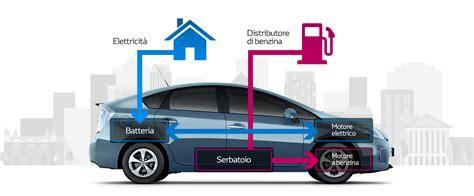 Auto Serie by Auto Ibride Serie Parallelo Miste E Mobilit