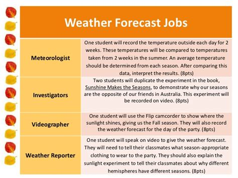 weather report script sle fall skype