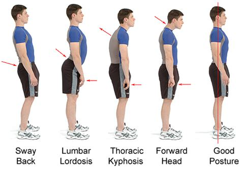 how to better posture posture vs bad posture and exercises to improve posture