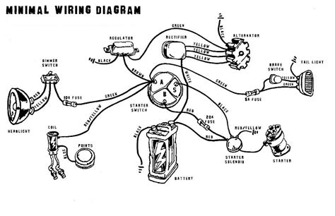 1983 honda motorcycle wiring diagrams wiring diagrams