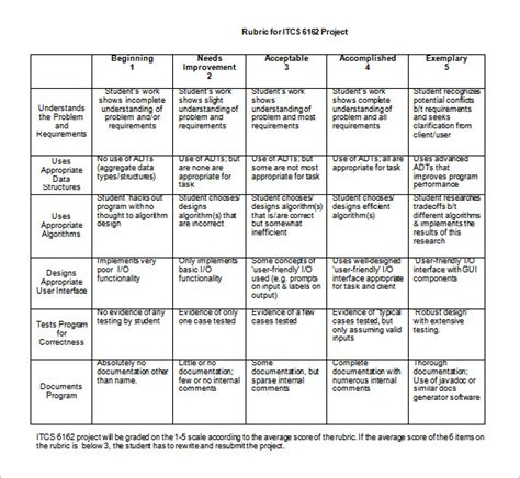 pin printable rubric for 2nd grade independent reading on
