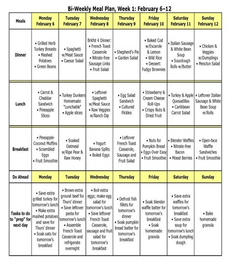 Top 7 Most Talked About Diet Plans by 14 Best Personal Lean Meal Planning Images On
