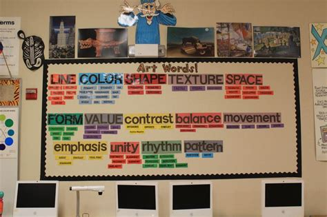 Art Word Wall Art Classrooms And Bulletin Boards Word Wall Decorations