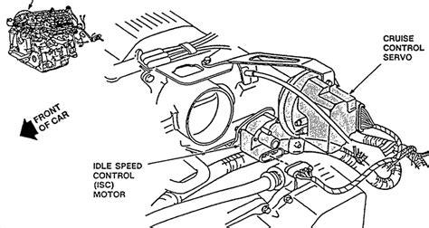 manual repair free 1994 cadillac eldorado engine control service manual electronic throttle control 1994 cadillac seville engine control throttle