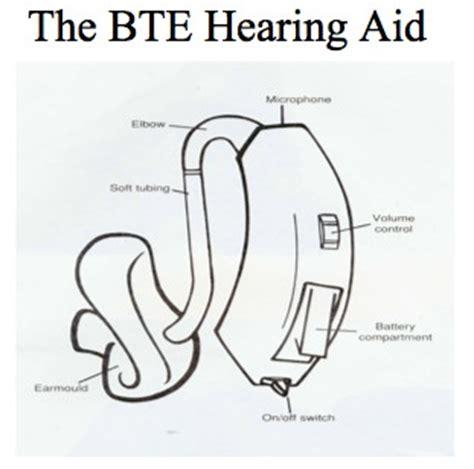 hearing aid diagram hearing aid parts breakdown wiring diagrams wiring