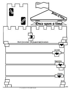 fairy tale outline graphic organizers graphics and or