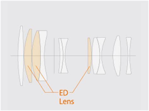 Fujinon Lens Xf90mmf2 R Lm Wr fujinon lens xf90mmf2 r lm wr specifications fujifilm global