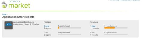 Report Bug Developers by New Android App Crash Report Tool Already Up And Running Android Central