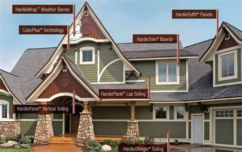 stucco vs hardie siding cedar shake vinyl siding colors complete guide to