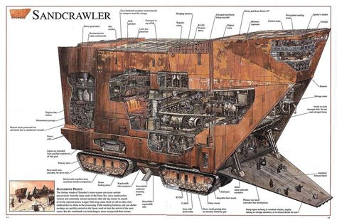 at at cross section image sandcrawler cross sections jpg wookieepedia
