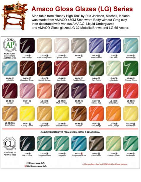 amaco glazes seattle pottery supply e catalog b amaco gloss glazes