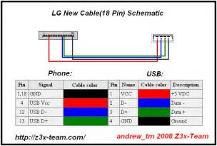 iphone 5 usb cable pinout
