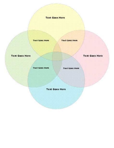 four venn diagram education world four circle venn diagram template graphic organizers discover