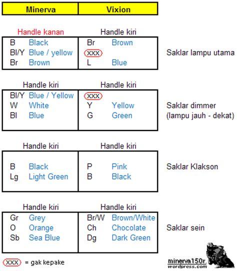 wiring diagram kiprok vixion choice image diagram sle