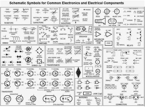 symbol for motor in circuit diagram schematic symbols for common electronics and electrical