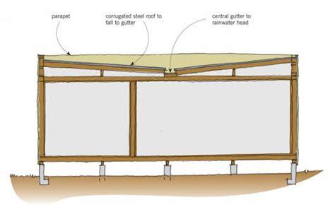 house parapet designs parapet roof roof parapet with stucco finish detail sc 1