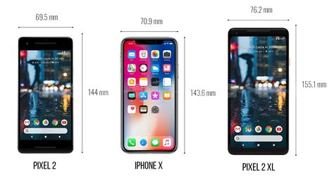 pixel 2 marimea iphone 8 iphone x 1 idevice ro