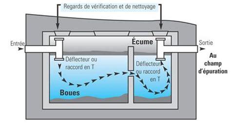 Fosse Septique Reglementation 2012 3449 by Fosses Septiques Municipalit 233 R 233 Gionale De Comt 233 De