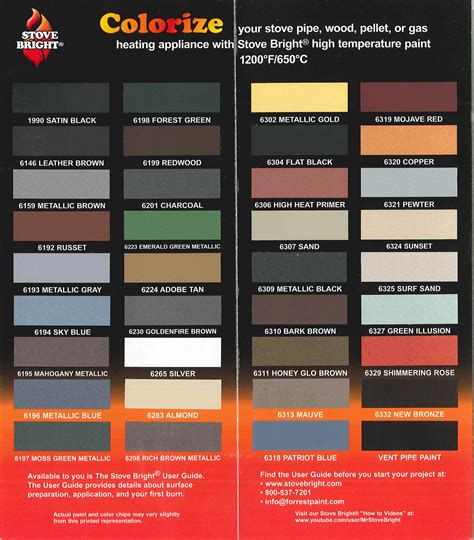 heat resistant paint colors heat resistant coatings for any project