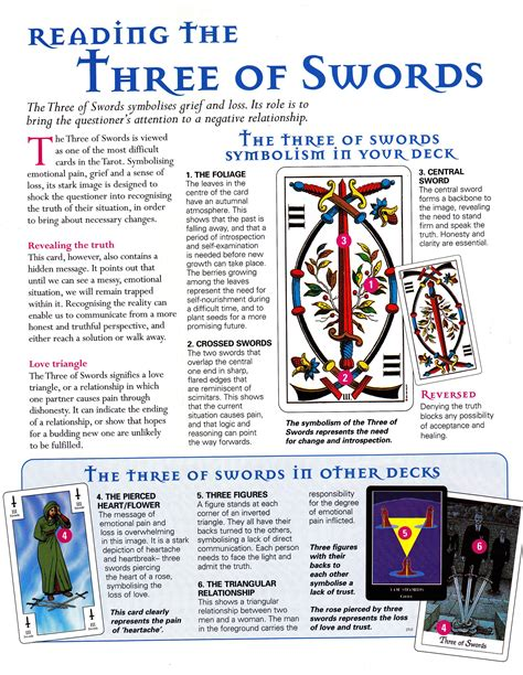 reading    swords  images tarot meanings