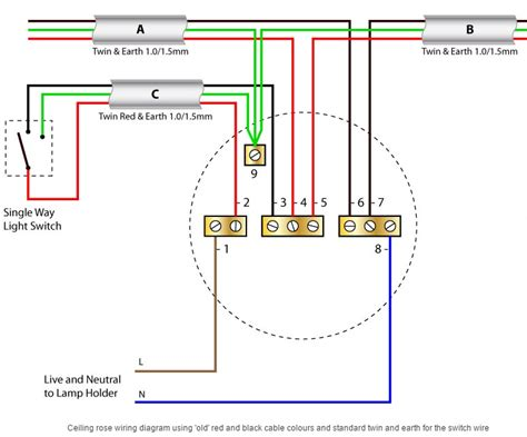 pendant light fitting wiring diagram efcaviation