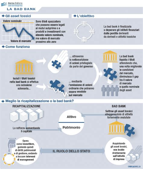 bank bad in 8 anni 556 miliard take at look pagina 18 forum di