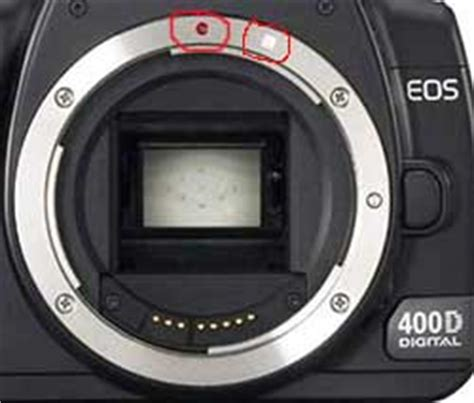 what is the difference between a canon ef lens and a ef s