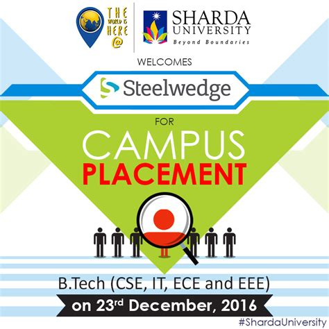 Sharda Mba Fees by Recruitment Drive For Steelwedge Software Inc B Tech