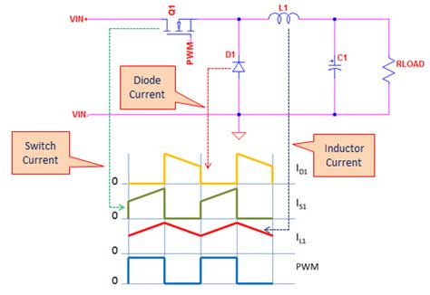 inductor current derivation inductance derivation 28 images energy stored in an inductor derivation 28 images lecture 27