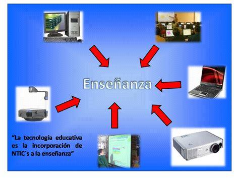 imagenes educativas de tecnologia tecnolog 205 a y educacion de calidad