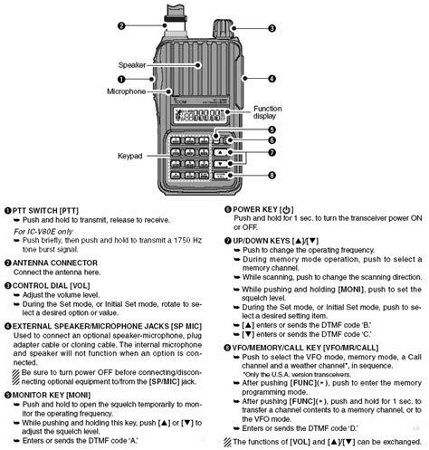 Buku Data Ic Op icom v80 swaradio 28 images icom v80 vhf swaradio icom v80 swaradio ic v80 ic v80e